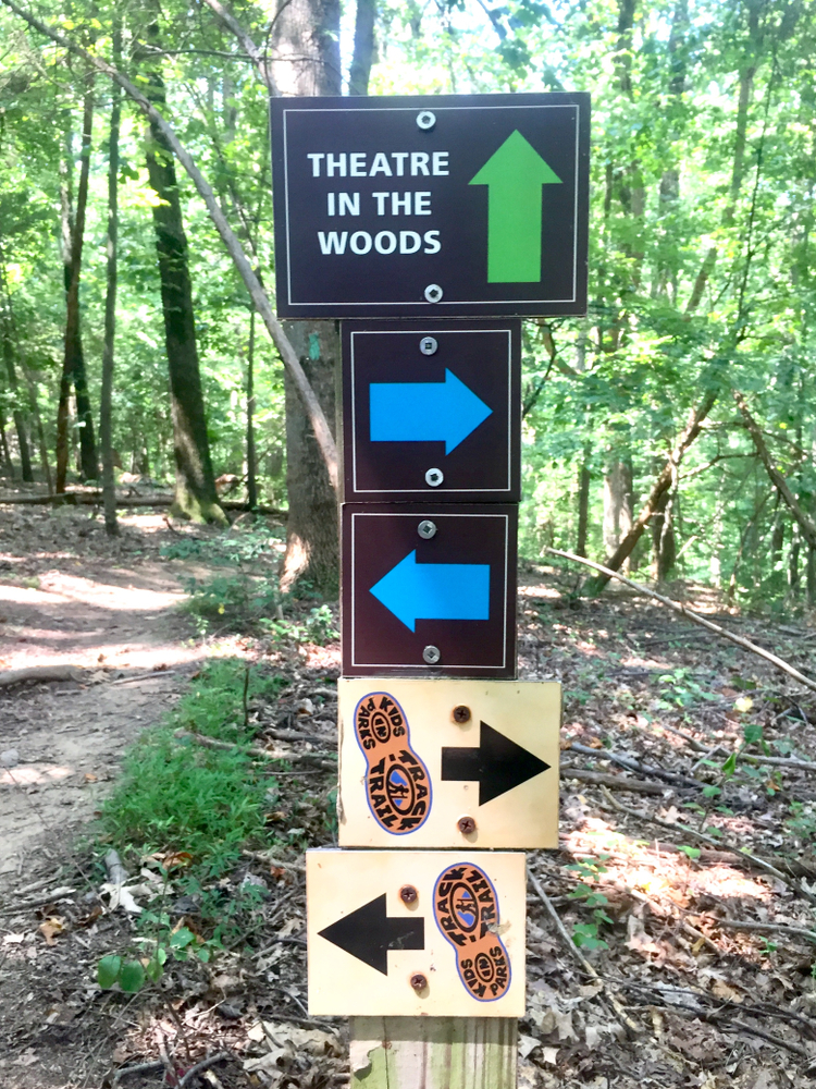 Signposts on a trail at Wolf Trap pointing in different directions.